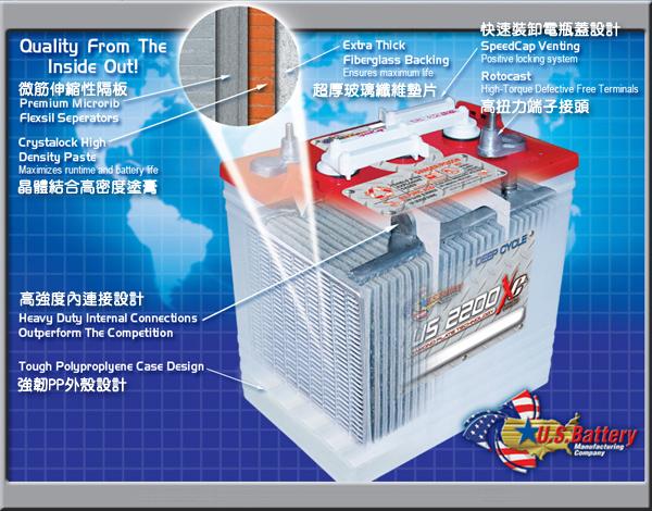 US Battery優越的電池結構圖